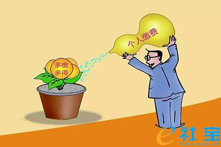 赤峰彩立方平台下载缴费比例